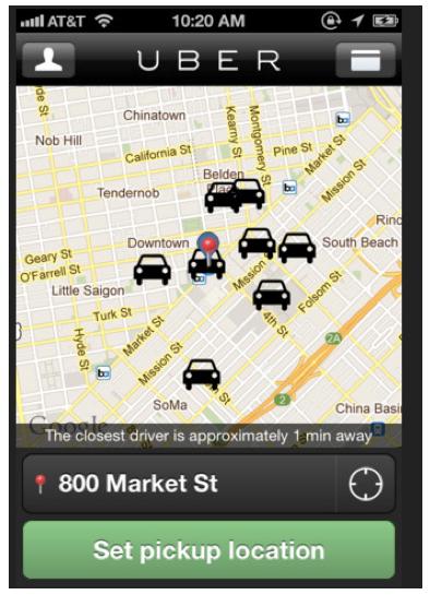 Uber Carsharingprojekt